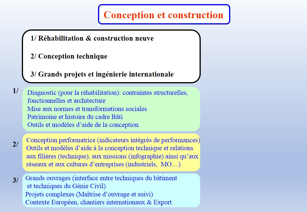 Conception et construction